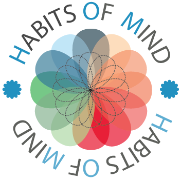 Habits of Mind Logo