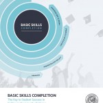 Basic Skills ERsource Cover
