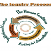 Inquiry Process